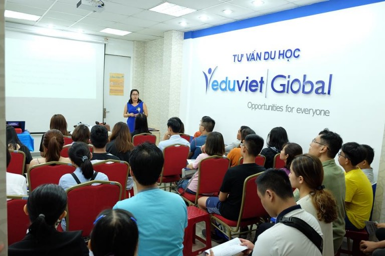 Trung tâm đào tạo nhân lực EduViet